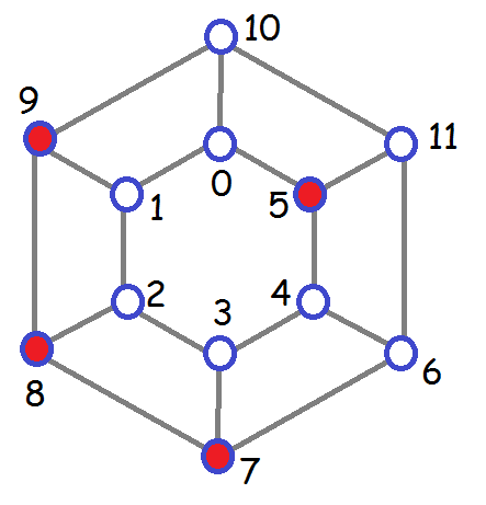 THE COMPLEMENTARY DOMINATING ENERGY OF  A GRAPH