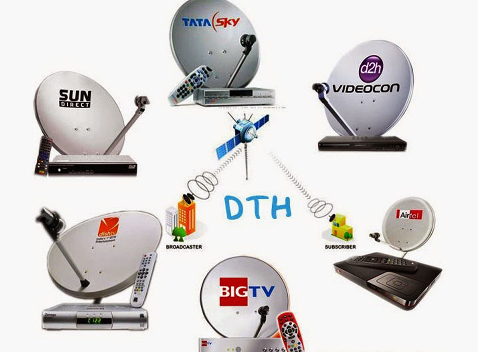 DTH SERVICES – CONSUMER PREFERENCE  AND SATISFACTION