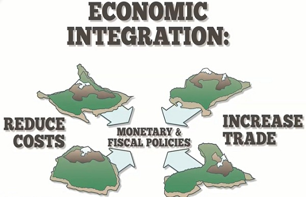 STUDY OF NEED FOR ECONOMIC  INTEGRATION